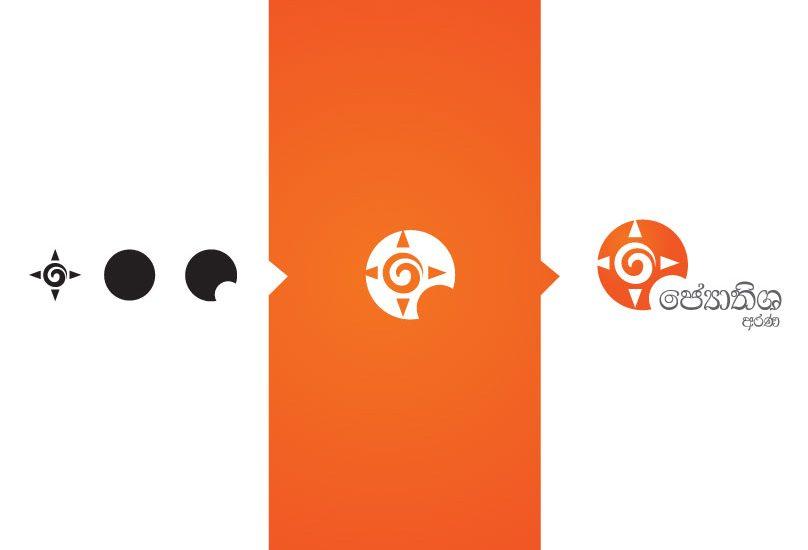 Astrology Mobile App Logo Design
